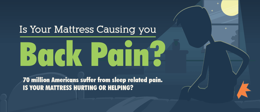 Is Your Mattress Causing you Back Pain?