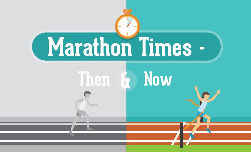 Marathon Times Infographic
